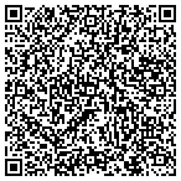 QR-код с контактной информацией организации ПТУ 144 МАШИНОСТРОЕНИЯ Г.ГОМЕЛЬСКОЕ