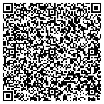 QR-код с контактной информацией организации № 84 НАЧАЛЬНАЯ ШКОЛА-ДЕТСКИЙ САД