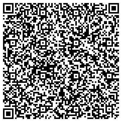 QR-код с контактной информацией организации УПРАВЛЕНИЕ ОРГАНИЗАЦИОННО-КОНТРОЛЬНОЙ РАБОТЫ АППАРАТА ГУБЕРНАТОРА ТЮМЕНСКОЙ ОБЛАСТИ