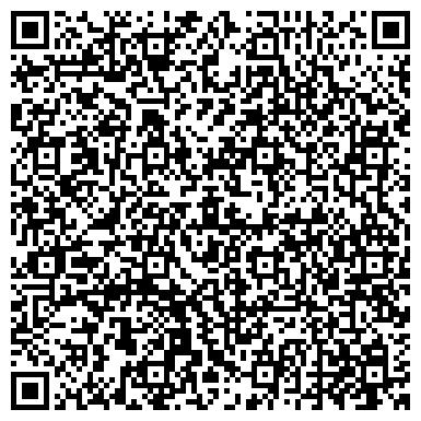 QR-код с контактной информацией организации УПРАВЛЕНИЕ ДЕЛАМИ ПРАВИТЕЛЬСТВА ТЮМЕНСКОЙ ОБЛАСТИ