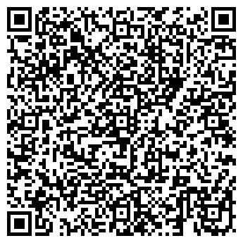 QR-код с контактной информацией организации ЯГУАР АГЕНТСТВО ОХРАНЫ