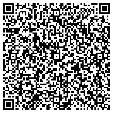 QR-код с контактной информацией организации АУДИТ-КОНТАКТ АУДИТОРСКАЯ ФИРМА