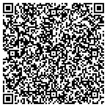 QR-код с контактной информацией организации АГЕНТСТВО ЭКОНОМИЧЕСКОГО РАЗВИТИЯ ТЕРРИТОРИЙ