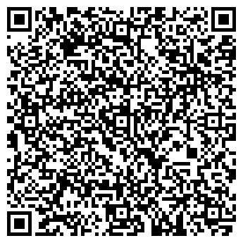QR-код с контактной информацией организации НОВОЕ АГЕНТСТВО ТРУДА ЗАО