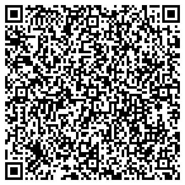 QR-код с контактной информацией организации МАРКЕТИНГ-КОНСУЛЬТАНТ ГРУППА