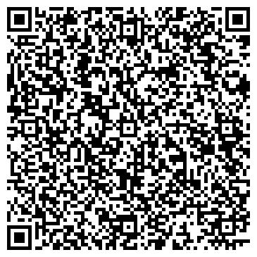 QR-код с контактной информацией организации ПЛАНЕТА АГЕНТСТВО НЕДВИЖИМОСТИ