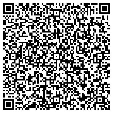 QR-код с контактной информацией организации КРЕДИТ-СИБИРЬ РИЭЛТОРСКАЯ КОМПАНИЯ