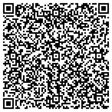 QR-код с контактной информацией организации НЕФТЯНИК МЕДИКО-САНИТАРНАЯ ЧАСТЬ