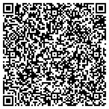 QR-код с контактной информацией организации ЖЕНСКАЯ КОНСУЛЬТАЦИЯ ПОЛИКЛИНИКИ ОБЛАСТНОЙ БОЛЬНИЦЫ