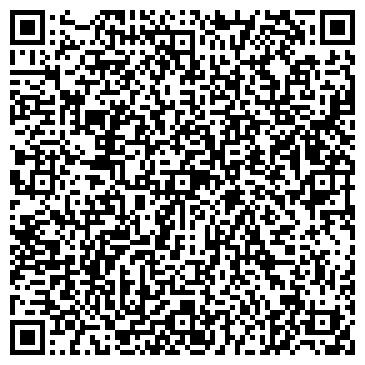 QR-код с контактной информацией организации ПРОФЕССОРА БЕЛОБОРОДЕНКО А.М.