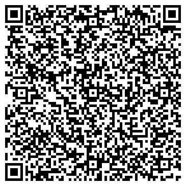 QR-код с контактной информацией организации ЦЕНТР НЕДВИЖИМОСТИ ЭГИДА ОДО