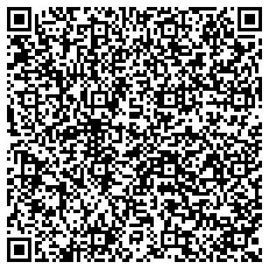 QR-код с контактной информацией организации ЮГРАТОРГ ОКРУЖНОЕ ОПТОВО-РОЗНИЧНОЕ ГУП