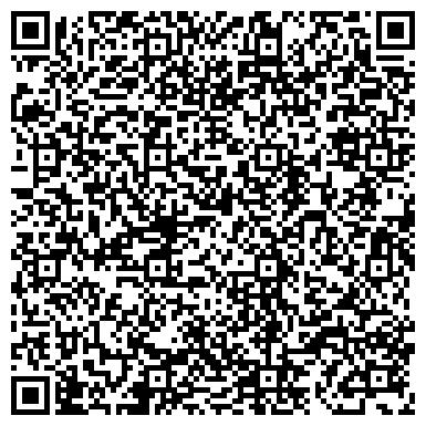 QR-код с контактной информацией организации ЮГОРСКАЯ ЛИЗИНГОВАЯ КОМПАНИЯ ОАО