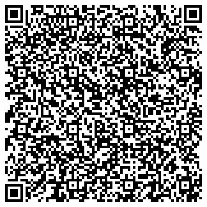 QR-код с контактной информацией организации НАУЧНЫЙ ЯЗЫКОВОЙ ЦЕНТР ЮГОРСКОГО ГОСУДАРСТВЕННОГО УНИВЕРСИТЕТА