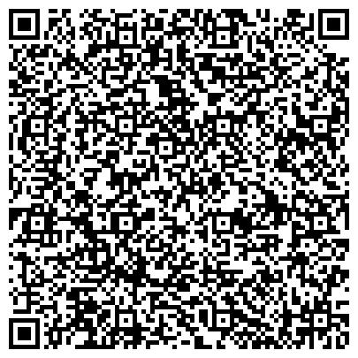 QR-код с контактной информацией организации ТОРГОВО-ПРОМЫШЛЕННАЯ ПАЛАТА ХМАО