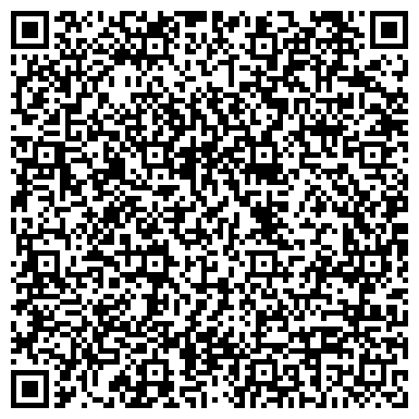 QR-код с контактной информацией организации УПРАВЛЕНИЕ ВЕТЕРИНАРИИ АВТОНОМНОГО ОКРУГА