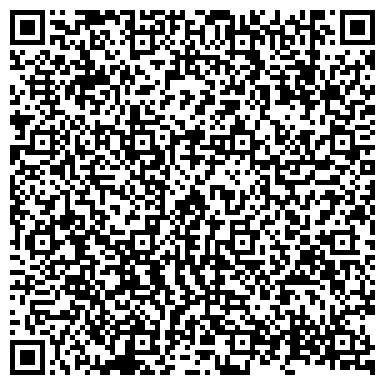 QR-код с контактной информацией организации СОЦИАЛЬНОЙ ПОДДЕРЖКИ НАСЕЛЕНИЯ ОКРУЖНОЙ