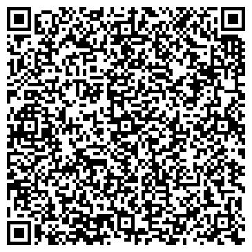 QR-код с контактной информацией организации ЮГРА-СВЯЗЬ-СЕРВИС