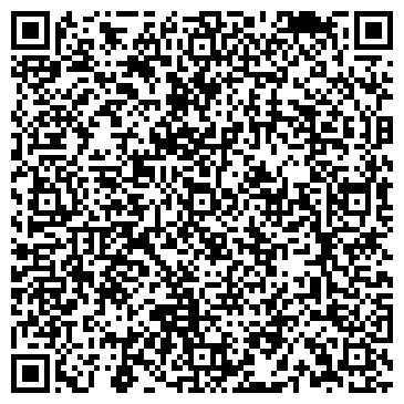 QR-код с контактной информацией организации №33 СРЕДНЯЯ ОБЩЕОБРАЗОВАТЕЛЬНАЯ ШКОЛА МОУ