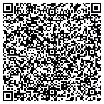 QR-код с контактной информацией организации №93 ГИМНАЗИЯ, НАЧАЛЬНАЯ ШКОЛА