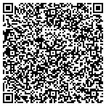QR-код с контактной информацией организации БЕЛВНЕШЭКОНОМБАНК ОАО ФИЛИАЛ 794