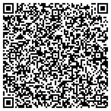 QR-код с контактной информацией организации ЛИЦЕЙ ПРОФЕССИОНАЛЬНЫЙ ГЛУБОКСКИЙ