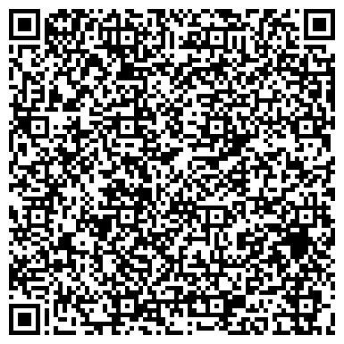 QR-код с контактной информацией организации ГКБ им. С.П. Боткина Филиал №1 Офтальмологический стационар