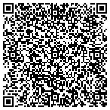 QR-код с контактной информацией организации МЕДИЦИНСКОЕ УЧИЛИЩЕ