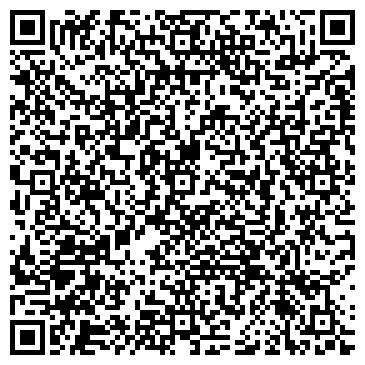 QR-код с контактной информацией организации БИБЛИОТЕКА ГОРОДСКАЯ ФИЛИАЛ 1