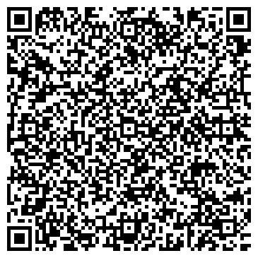 QR-код с контактной информацией организации КРАСНОСЕЛЬСКИЙ ТОРГ ОАО