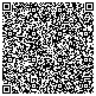 QR-код с контактной информацией организации ПРЕДПРИЯТИЕ ОТОПИТЕЛЬНЫХ КОТЕЛЬНЫХ И ТЕПЛОВЫХ СЕТЕЙ РАЙОННОЕ ВОЛКОВЫССКОЕ КУП
