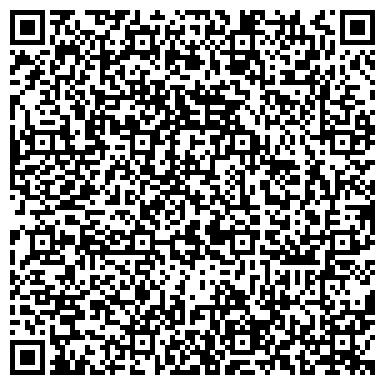 """QR-код с контактной информацией организации РУП """"Городокская птицефабрика"""""""