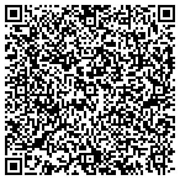 QR-код с контактной информацией организации АВТОБАЗА УБОН ВИТЕБСКАЯ КАУП