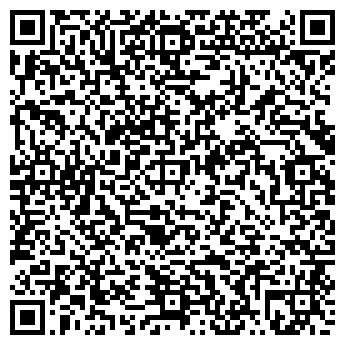 QR-код с контактной информацией организации АВТОМАТИКА КНПУП