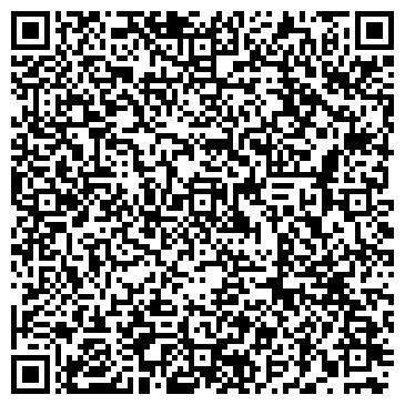 QR-код с контактной информацией организации БЕЛИНВЕСТБАНК ОАО ОТДЕЛЕНИЕ ЖЕЛЕЗНОДОРОЖНОЕ