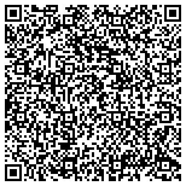 QR-код с контактной информацией организации БЕЛИНВЕСТБАНК ОАО ОТДЕЛЕНИЕ ИНВЕСТИЦИОННОГО КРЕДИТОВАНИЯ
