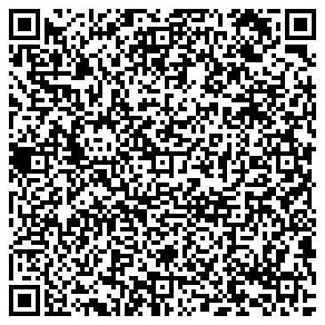 QR-код с контактной информацией организации БИБЛИОТЕКА ИМ.Я.КУПАЛЫ ГОРОДСКАЯ