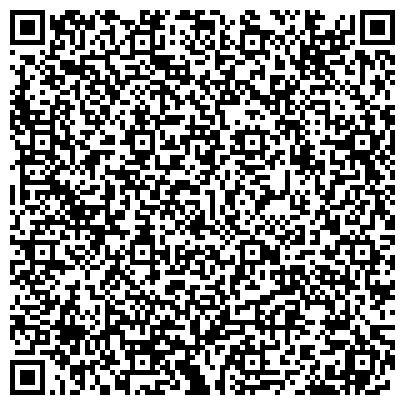 QR-код с контактной информацией организации ГБОУ Cредняя общеобразовательная школа  № 208