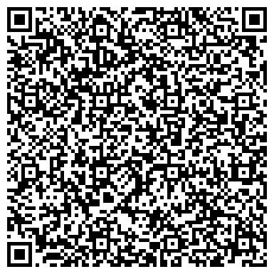 QR-код с контактной информацией организации НАЦИОНАЛЬНЫЙ БАНК ГЛАВНОЕ УПРАВЛЕНИЕ ПО ВИТЕБСКОЙ ОБЛАСТИ