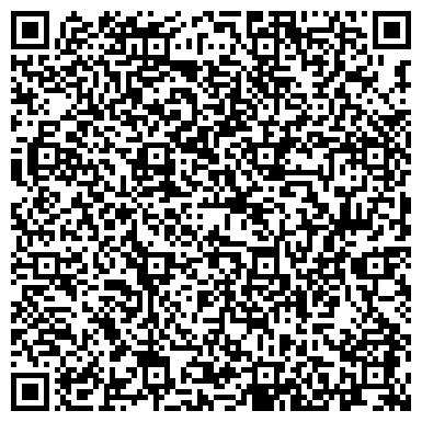 QR-код с контактной информацией организации МБУ «МОЛОДЕЖНАЯ БИРЖА ТРУДА»