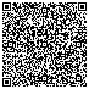 QR-код с контактной информацией организации «Империя Успеха»