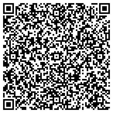 QR-код с контактной информацией организации БИБЛИОТЕКА ЦЕНТРАЛЬНАЯ РАЙОННАЯ ВЕТКОВСКАЯ