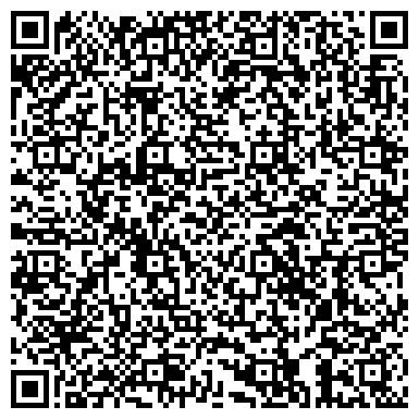 QR-код с контактной информацией организации БИБЛИОТЕКА ЦЕНТРАЛЬНАЯ РАЙОННАЯ ВЕРХНЕДВИНСКАЯ