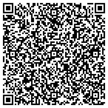 QR-код с контактной информацией организации БРЕСТСКОЕ ГОРОДСКОЕ АГЕНТСТВО НЕДВИЖИМОСТИ