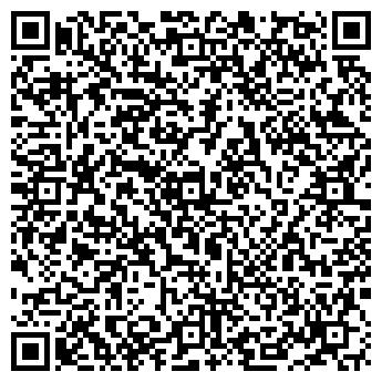 QR-код с контактной информацией организации БРЕСТЭНЕРГОСБЕРЕЖЕНИЕ ГУПП