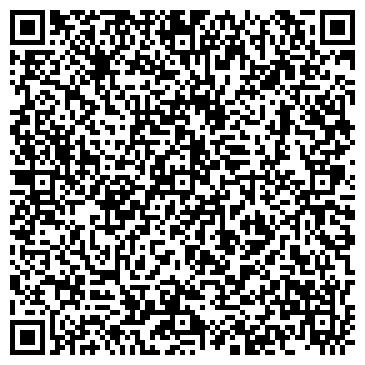 QR-код с контактной информацией организации ЖКХ ГОРОДСКОЕ БРЕСТСКОЕ КУМПП