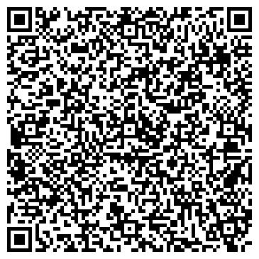 QR-код с контактной информацией организации МУЗЕЙ АРХЕОЛОГИЧЕСКИЙ БЯРЭСЦЕ ФИЛИАЛ