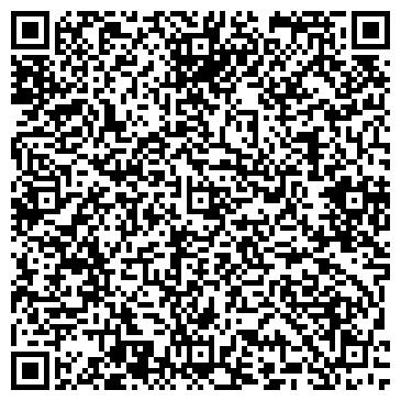 QR-код с контактной информацией организации АГЕНТСТВО СРОЧНОГО ТРУДОУСТРОЙСТВА