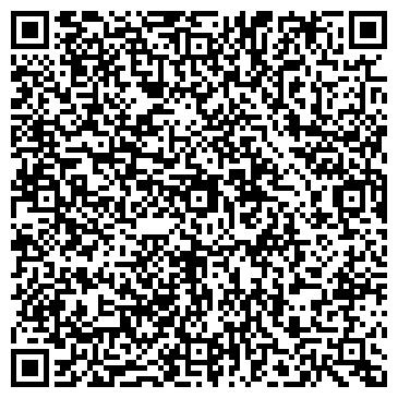 QR-код с контактной информацией организации ЦЕНТР НАУЧНО-ТЕХНИЧЕСКОЙ ИНФОРМАЦИИ И ИННОВАЦИЙ РУП