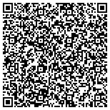 QR-код с контактной информацией организации КОМБИНАТ ТЕКСТИЛЬНЫХ МАТЕРИАЛОВ Г.БОРИСОВСКИЙ ЧУП